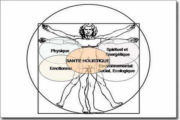 La santé holistique – Qu'est-ce que c'est?