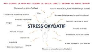 Stress oxydatif – Un danger réel causé par les radicaux libres