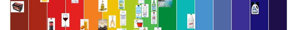 pH de l'eau et de quelques liquides